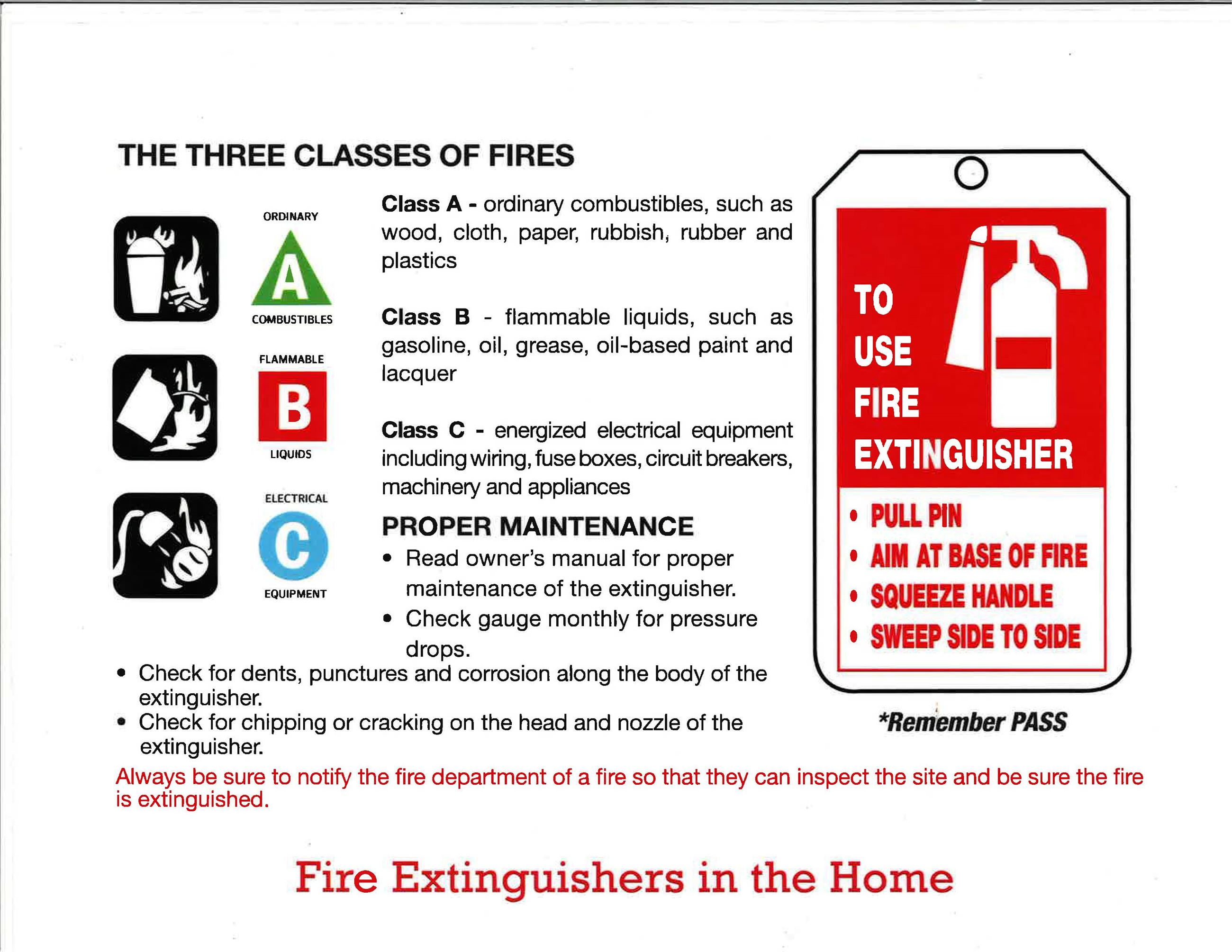 Fire Extinguishers in the Home
