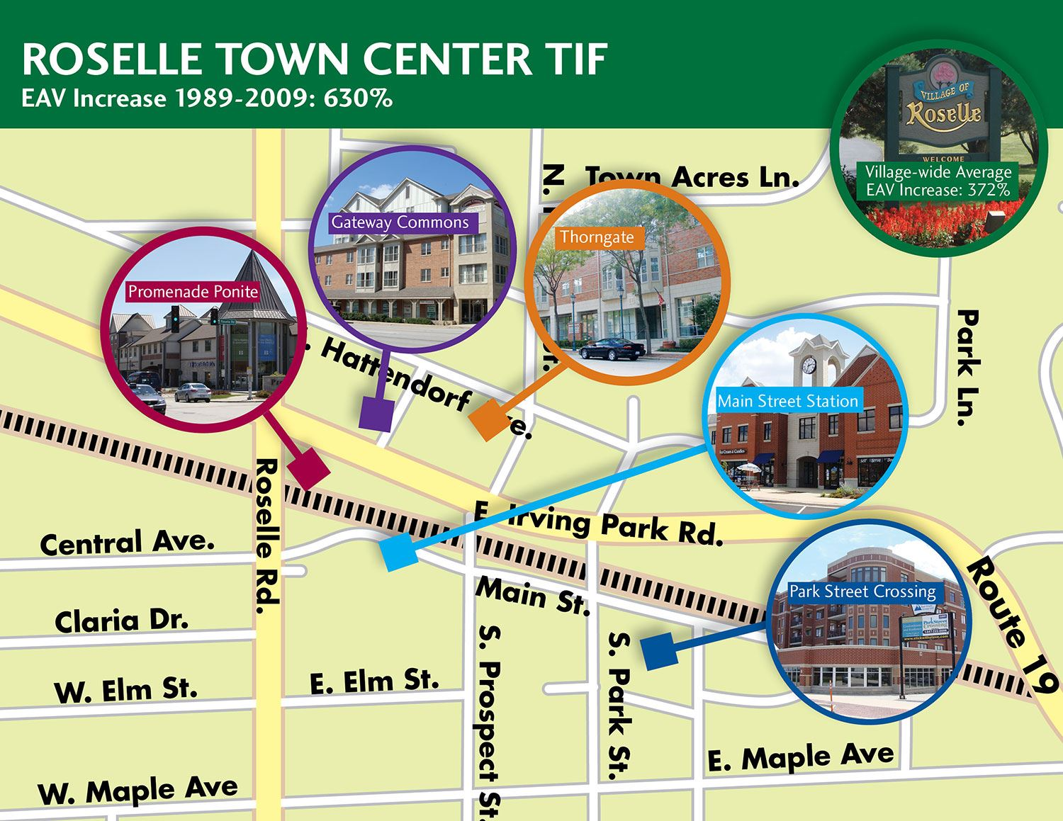 Town Center TIF EAV Increase Opens in new window